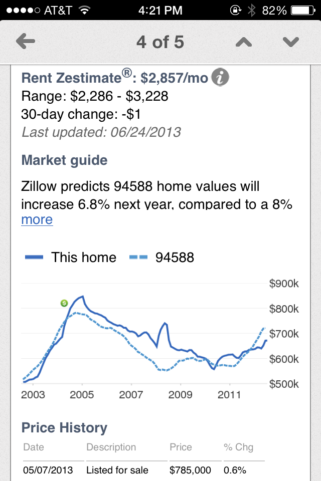 26161 zillow1 Real Estate Apps From Android To Zillow
