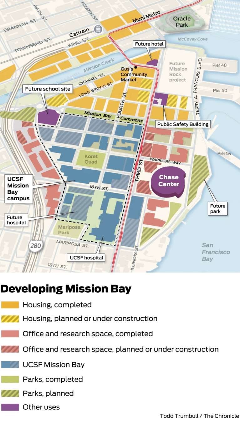 b231e 767x0 Chase Centers opening: Nearly 40 years in the works, Mission Bay plan finally realized