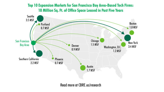 c205a US Tech MarketFlash Media Wall 630x354 Sick of San Francisco? Seattle tops NYC as favorite expansion market for Bay Area tech companies