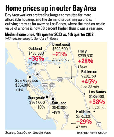cc7ed 20140207 062723 ssjm0209squeezed90 01 400 High prices sending Bay Area renters and homebuyers to outlying communities