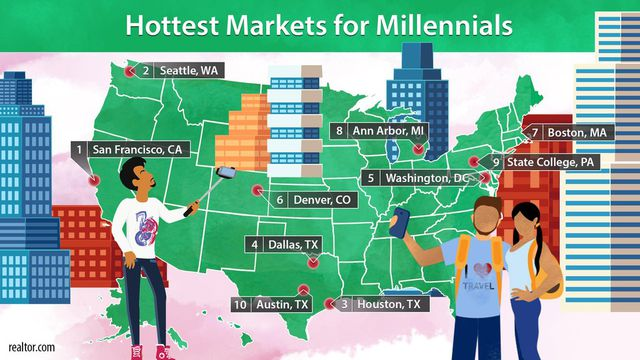 dc57f d3b924f2d211777cdcc755b1772d1bc9w c0xd w640 h480 q80 Millennial Meccas, Gen X Hot Spots, and Boomer Boomtowns