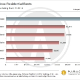 e766e thumbs f Despite rent control, S.F. apartment buildings prove solid investments